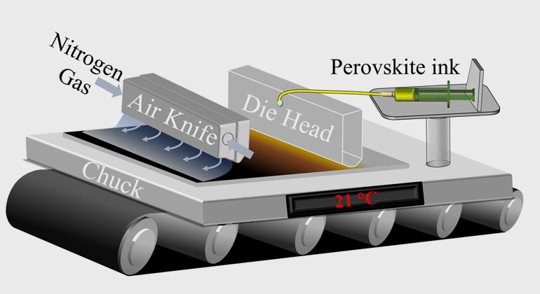 The perfect recipe for efficient perovskite solar cells