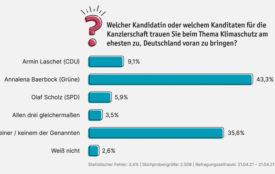 Lichtblick.de_Umfrage