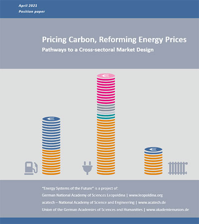 © en.acatech.de/pricing-carbon-reforming-energy-prices