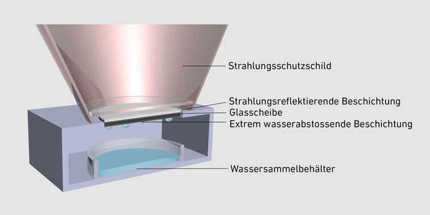 Schematic of the condensator. (Source: Haechler I et al. Science Advances 2021, edited)