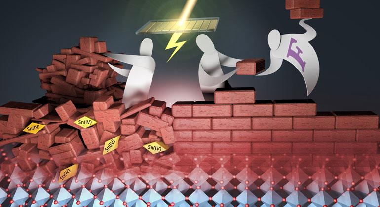 Lead-free perovskite solar cells – How fluoride additives improve quality