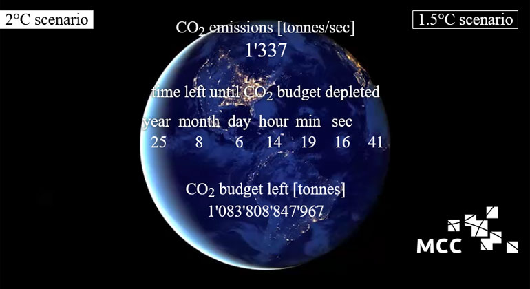 That's how fast the carbon clock is ticking