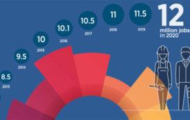 IRENA | Renewable Power and Jobs