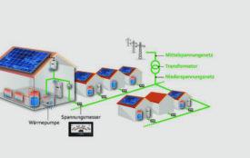 ZSW | Netzdienlicher Betrieb von Wärmepumpen im Niederspannungsnetz
